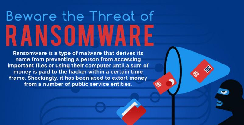ransomware safety