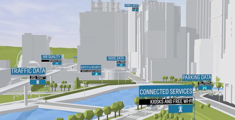 black & veatch smart city 2.0