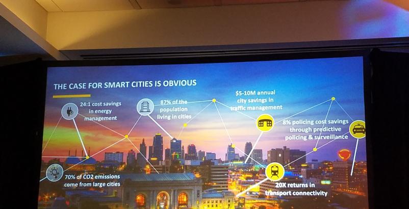 smart cities connect 2018 recap