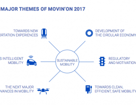Exploring Smart Mobility At Movin'On 2017