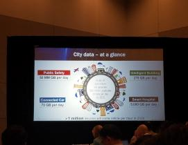 Smart Cities Summit Data