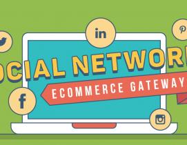 social network as e-commerce portal