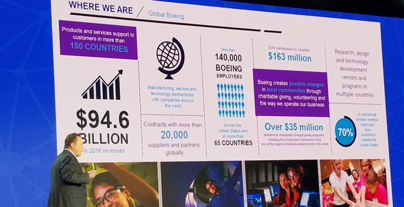 boeing internet of things world